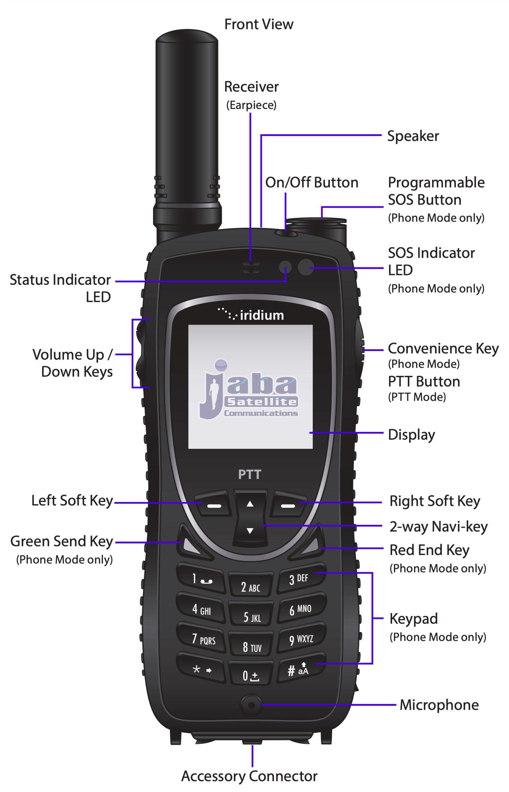 IRIDIUM PTT servicios de radio via satelite